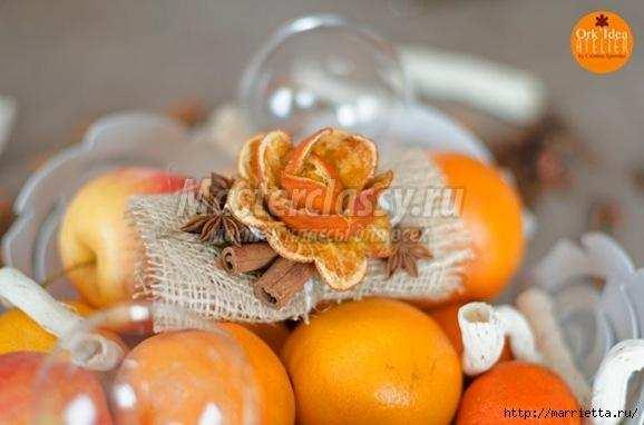 Поделки из мандариновых корок