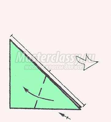 оригами царевна лягушка своими