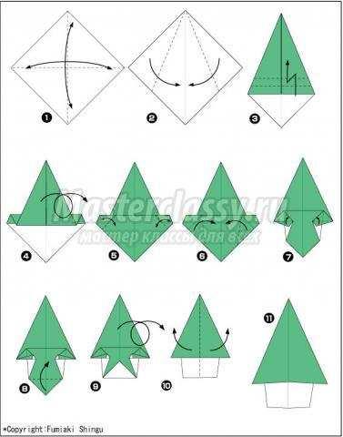 как сделать оригами ёлочка