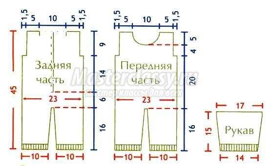 Размеры комбинезона для новорожденного вязание 81