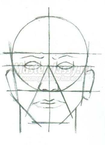 Геометрические схемы помогают