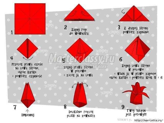 Как сделать из бумаги тюльпаны своими руками