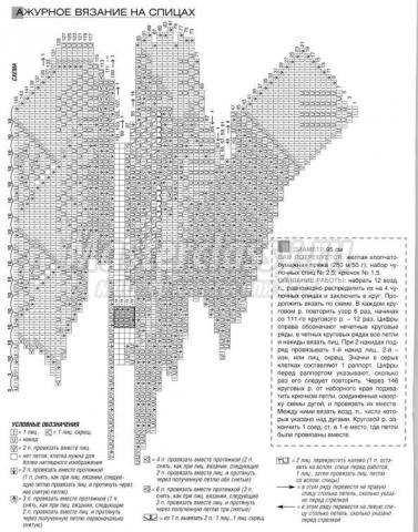 Вязание ажурных салфеток спицами схемы и описание 43