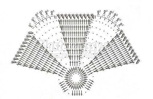 Простые салфетки вязание схемы