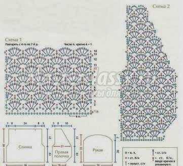 Схема вязания болеро для ребенка