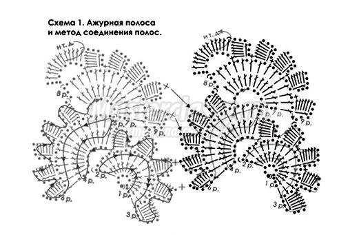 схемы вязания крючком ленточного кружева - Схемы