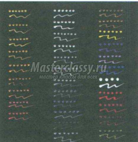 материалы используемые при точечной росписи фото и описание