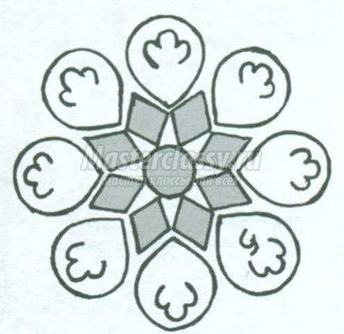 квиллинг снежинки мастер-класс