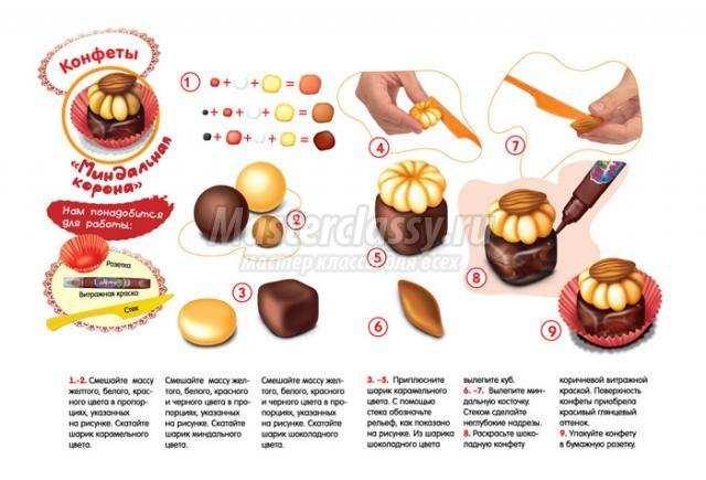 Как сделать конфету из пластилина