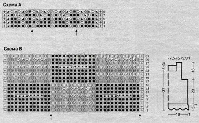 Узорные клетки: вяжем по схеме В. Числа справа означают лицевые ряды.  В изнаночных рядах петли вяжем по рисунку...