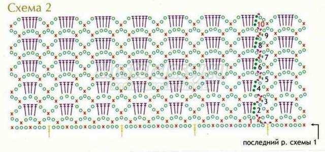 Вязание крючком подолы платьев 101