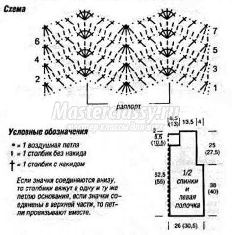 Схемы вязания из меланжевой крючком 441