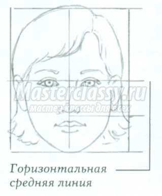 пропорции лица ребёнка в рисовании